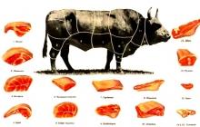 Чужое мясо