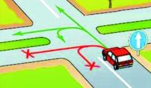 Критик дорожных знаков. Часть вторая