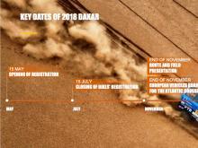 Дакар-2018: гонщиков ждут перуанская пустыня, горные Анды и плато вулканов Альтиплано