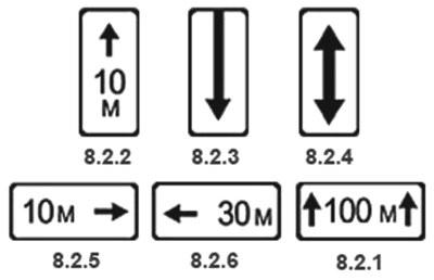 значение стрелок под знаком остановка запрещена